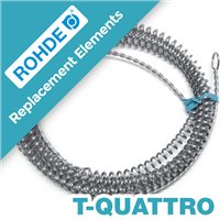 Rohde. T-Quattro Elements